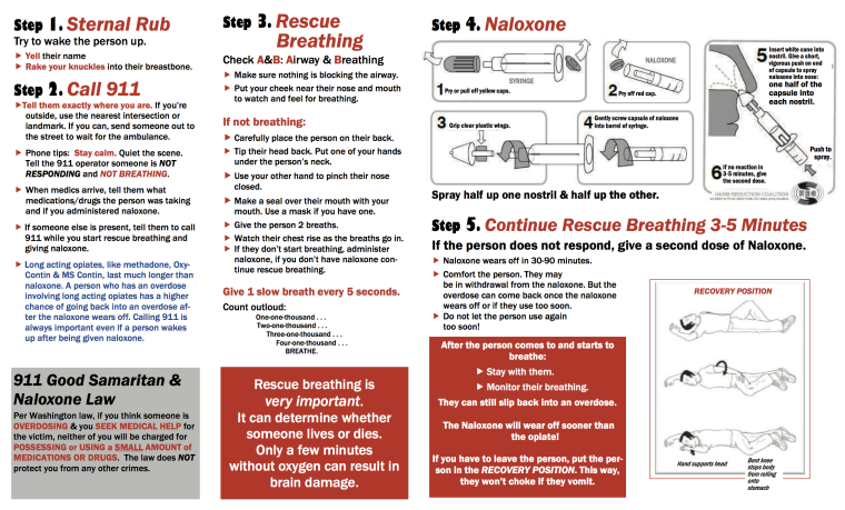 Stop overdose_pdf (2)